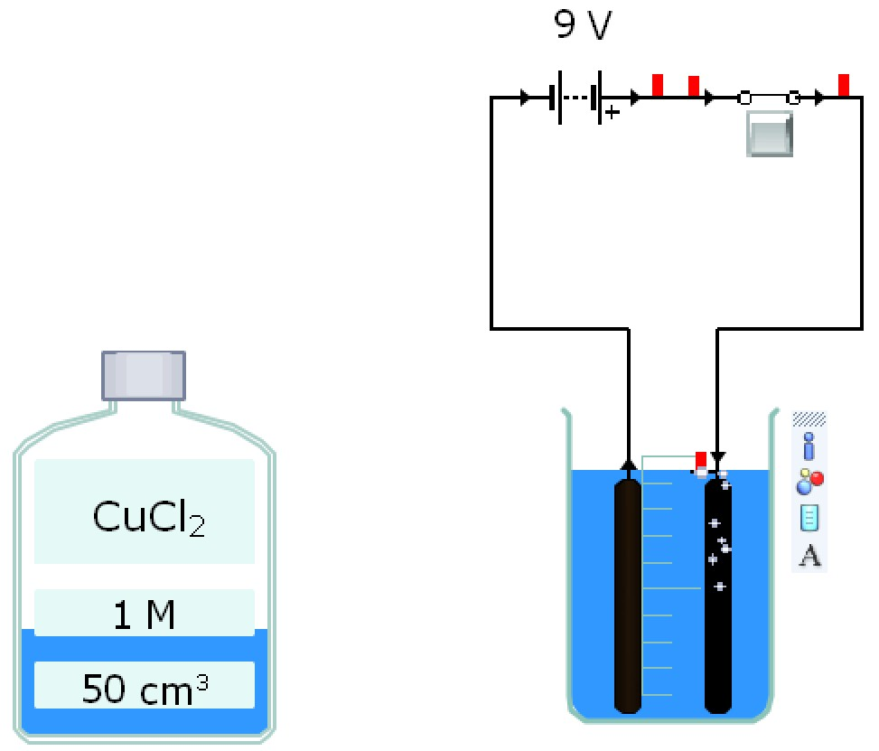 Basic Electrolysis - Activity