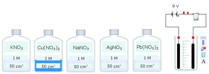 electrolysis of sodim nitrate On electroplating an article with silver we use sodium argentocyanide or potassium argentocyanide instead of silver nitrate as the deposition of silver is very fast.
